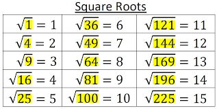 20 What Is The Square Root Of 1000 Quadratwurzel