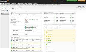 Exchange Monitoring Tool Monitor Server Performance Solarwinds