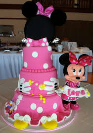 Planning a Terrrific Minnie Mouse Birthday Party