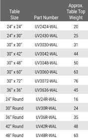 Table Top Size Chart Prowood Sizing Chart Oakstreetmfg