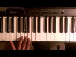 Piano Scale Finger Chart Two Octave Major Scales How To Play C Major Scale Two Octaves On Piano Right And Left Hand