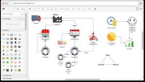 Venn Diagram Online Tool Online Business Concept Design Tool