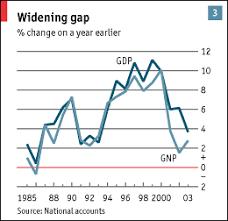 Measure For Measure The Economist