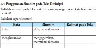 Soal essay bahasa indonesia kelas 6 sd semester 1. 0rtnsgztxpkdhm
