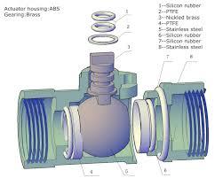 ball valve. ball valve