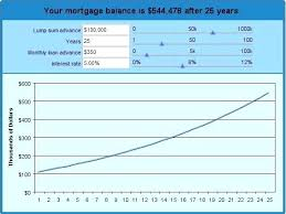 Loan Amortization With Balloon Payment Download By Table Extra
