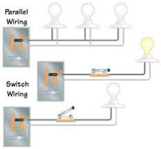 basic home electrical wiring tutorial electricalwiring gif wiring Basic Electrical Wiring Diagram basic home electrical wiring tutorial 6cd64a11b1e2b789a3594fa1f7163ed5 project s jpg wiring diagram full version basic electrical wiring diagrams software