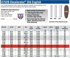 Pachmayr Decelerator Size Chart Pachmayr Grips Review Get A Grip With Pachmayr