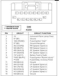 ford fiesta mk7 audio wiring diagram ford image ford mondeo car stereo wiring diagram wiring diagrams on ford fiesta mk7 audio wiring diagram