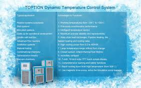 Dynamic Temperature Control System Thorough Analysis From TOPTION