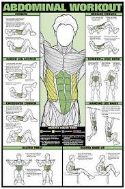 Shoulder Chart Workout Shoulder Workout Wall Chart Professional Strength Training