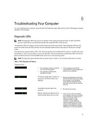 Dell Precision Light Codes Dell Precision T3600 Owners Manual Pages 51 62 Text