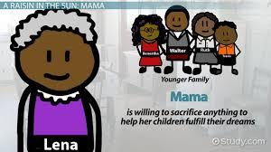 A Raisin In The Sun Character Chart Answer Key Mama In A Raisin In The Sun Character Quotes