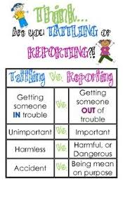 Free Tattling Vs Reporting Poster Anchor Chart For Third