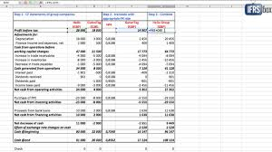 Consolidated Cash Flow Statement With Foreign Currencies