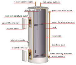 water heater service  repair  troubleshooting electricians el mirage aresidential and commercial electrical service