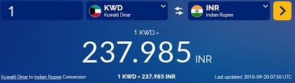 Kuwaiti Dinar To Inr Chart Top 10 Highest Currency In The World In 2018 October