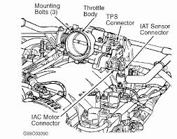 60 best of 2017 dodge durango brake controller wiring diagram pics dodge durango questions i recently bought a 2000 dodge durango and now when i start it