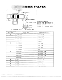 downloads diagrams Ritchie Waterers Wiring Diagram Ritchie Waterers Wiring Diagram #69 ritchie waterers wiring diagram