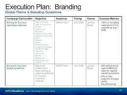 Communication Plan Template Word Integrated Communications Plan Template Elegant 8 Project Plan