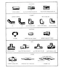Pvc Plumbing Pipe Size Chart Plumbing Fittings Chart Www Bedowntowndaytona Com