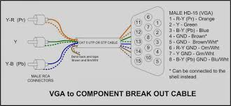 rca pin diagram simple wiring diagram vga to rca wiring new era of wiring diagram u2022 vga diagram rca pin diagram