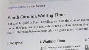 One Chart Palmetto Health Theres An App For That Find Out Wait Times For Ers Across The