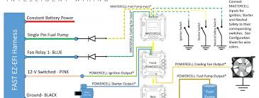 similiar ez wiring keywords ez wiring harness diagram ez circuit diagrams