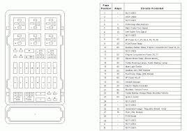 57 2005 ford 500 fuse box diagram compliant tilialinden com ford five hundred fuse box diagram 21 fuse box gallery 57 2005 ford 500 fuse box diagram compliant