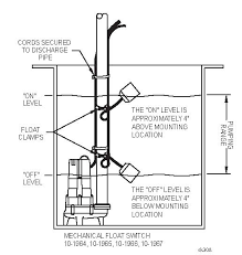 septic tank float switch wiring diagram septic piggyback variable level float switch zoeller pump company on septic tank float switch wiring diagram