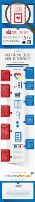 How To Make An Infographic In Word How To Create Infographics That Go Viral Blogging Wizard