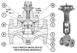 fisher et series control valve repair replacement parts fisher et control valve