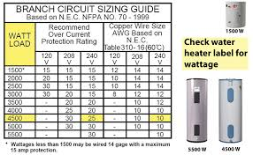 Water Heater Breaker Size Chart Test Circuit Breaker And Electricity To Water Heater