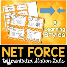 net force diffeiated station lab student will lead their own learning of net force is