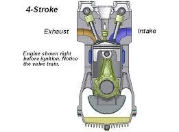 two stroke vs four stroke motorcycle engines autoevolution four stroke engine