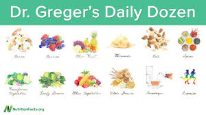 dr greger s daily dozen checklist nutritionfacts org