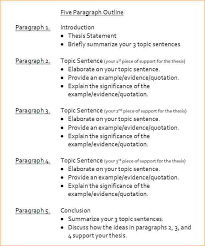 Introduction Format For Essay Introduction Format Essay Self Introduction Sample