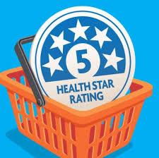 Image result for image of 5 HSR rating