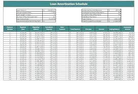 Auto Loan Amortization Spreadsheet Amortization Formula Excel Car