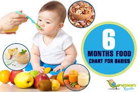 Starting Baby On Solids Chart India Indian Food Chart For 6 Months Baby Plus Routine To Follow