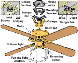 fan light kit wiring diagram fan automotive wiring diagrams ceiling fan parts diagram