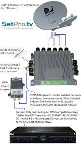 swm directv wiring diagram not lossing wiring diagram • swm 8 single wire multi switch 8 channel swm from directv swm8 rh satpro tv directv swm 5 wiring diagram directv swm 3 wiring diagram
