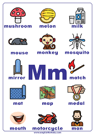 Template:selfref template:infobox writing system the international phonetic alphabet ( ipa ) is an alphabetic system of phonetic notation based primarily on the latin alphabet. Letter M Worksheets Flash Cards Coloring Pages