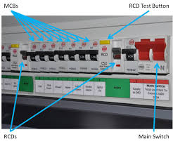 fuse box is tripping car wiring diagram download moodswings co Old Fuse Box Trip Switch your fuse board explained morgans electrical fuse box is tripping fuse box is tripping 26 Main Fuse Box House