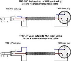 1 4 mono phone jack wiring diagram images wiring mono jack plug how to wire an xlr to a 1 4 trs stereo jack plug