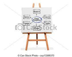 Art Easel Flow Chart Change Management
