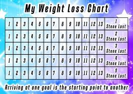 My Weight Loss Chart 2 Stone 10 Stone Slimming Chart