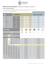 Breast Chart Trulife Breast Form Size Chart Www Scotlandbycamper Com