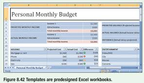 How To Create Template In Excel 2010 Best Photos Of Personal Budget Template Excel 2010 Monthly Budget