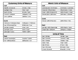 Customary Weight Chart Units Of Measure Customary And Metric Length Capacity Weight Time